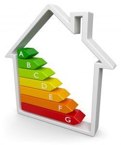 certificat energetic Turda